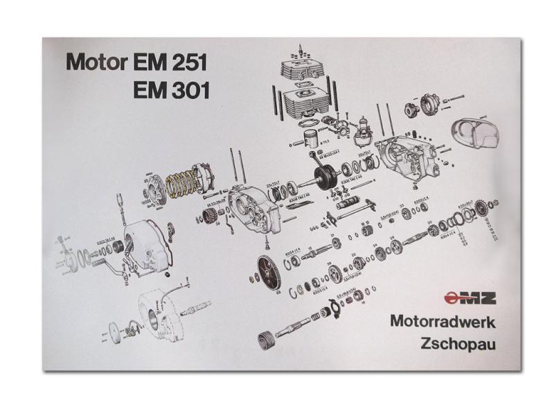Explosionszeichnung vom Motor ETZ250*